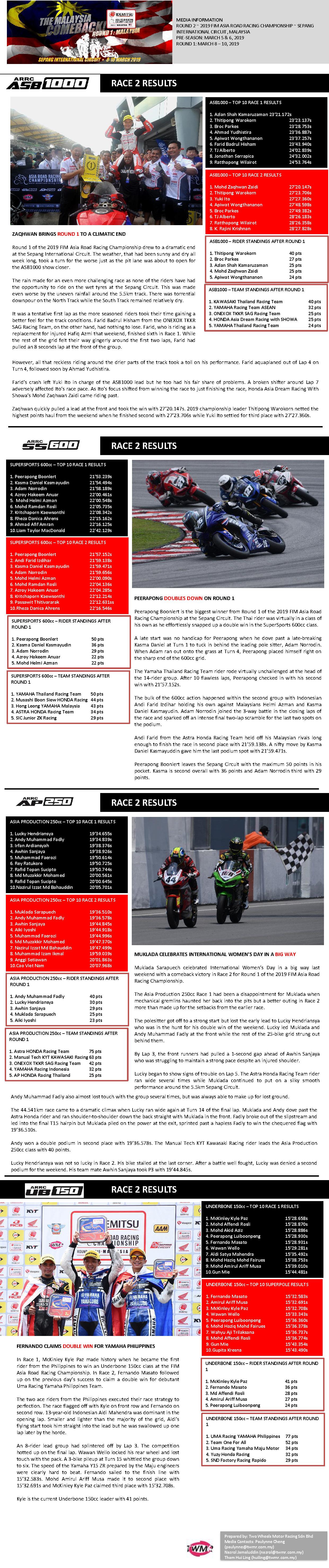 ARRC ASB 1000 Race 2 Results – FIM Asia Live